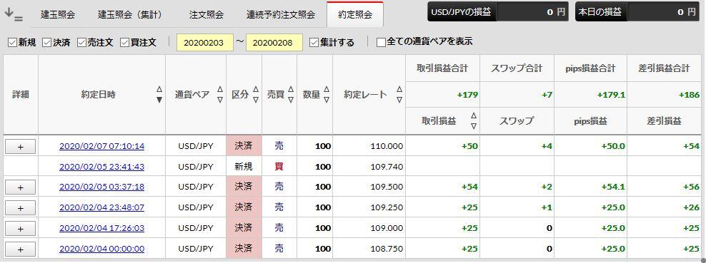 f:id:saio-ga-horse:20200208114155j:plain
