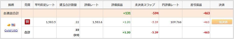 f:id:saio-ga-horse:20200215103713j:plain
