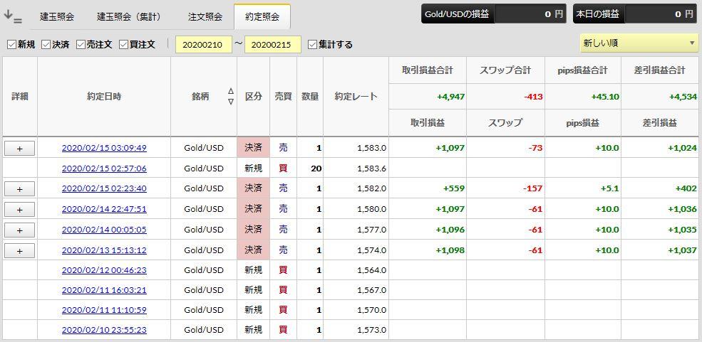 f:id:saio-ga-horse:20200215103717j:plain