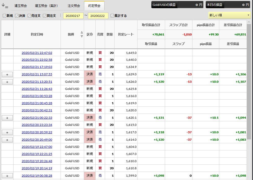 f:id:saio-ga-horse:20200222114329j:plain