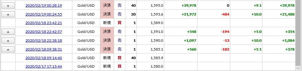 f:id:saio-ga-horse:20200222114333j:plain