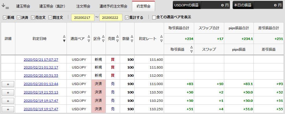 f:id:saio-ga-horse:20200222114500j:plain