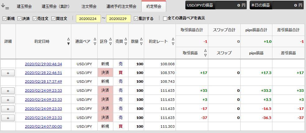 f:id:saio-ga-horse:20200229125728j:plain
