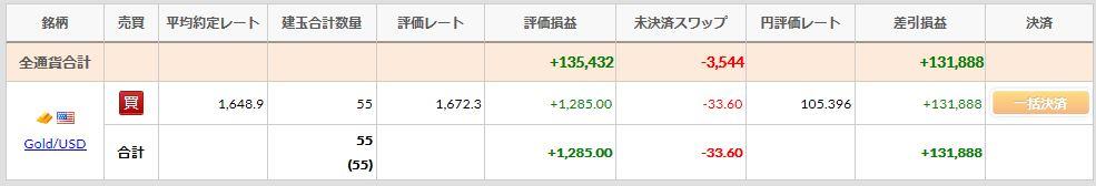 f:id:saio-ga-horse:20200307083505j:plain