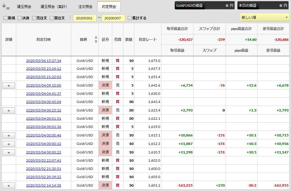 f:id:saio-ga-horse:20200307084010j:plain