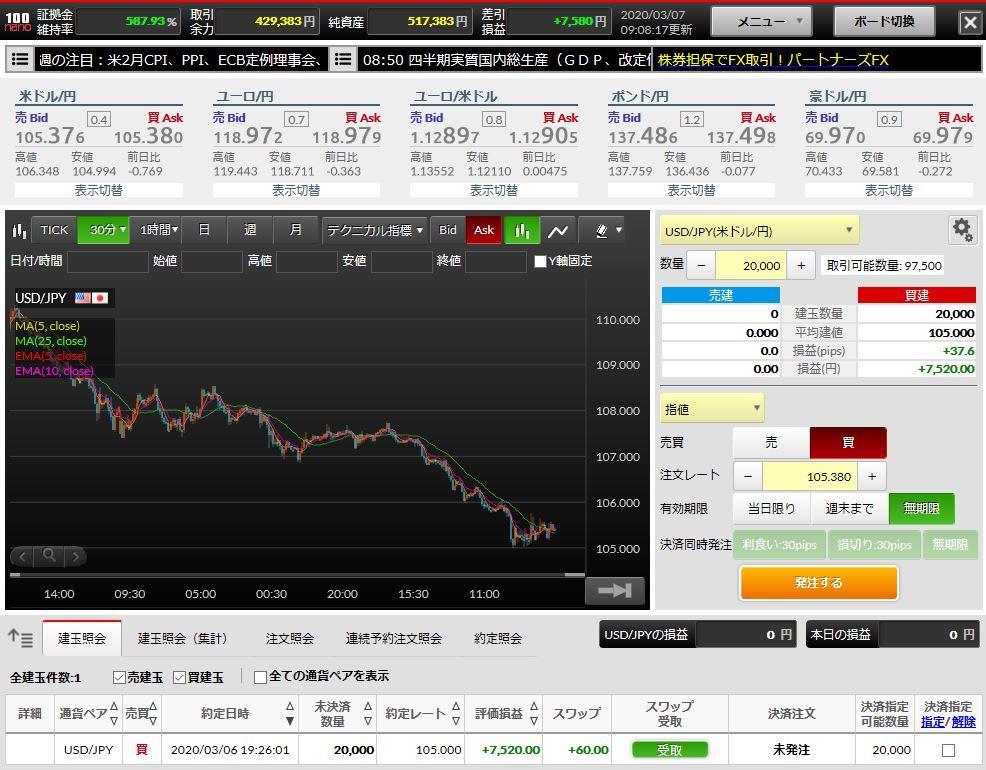 f:id:saio-ga-horse:20200307090856j:plain