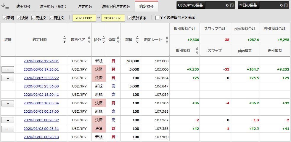 f:id:saio-ga-horse:20200307091544j:plain