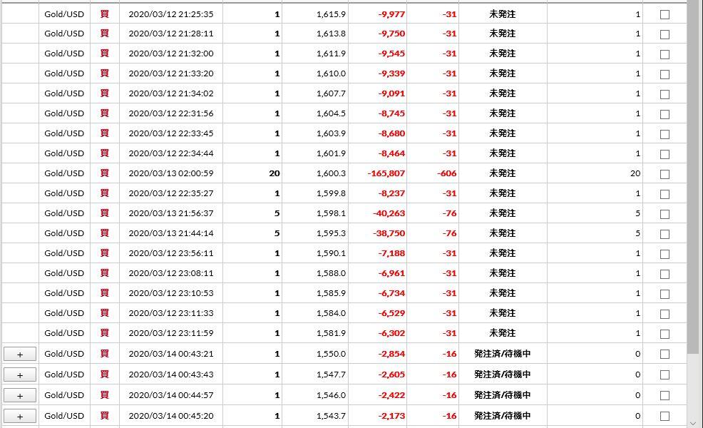f:id:saio-ga-horse:20200314093638j:plain