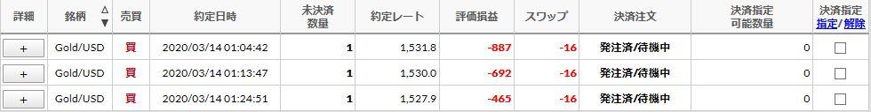 f:id:saio-ga-horse:20200314093753j:plain