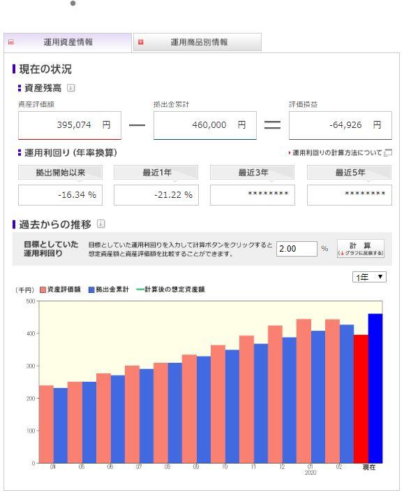 f:id:saio-ga-horse:20200314100541j:plain