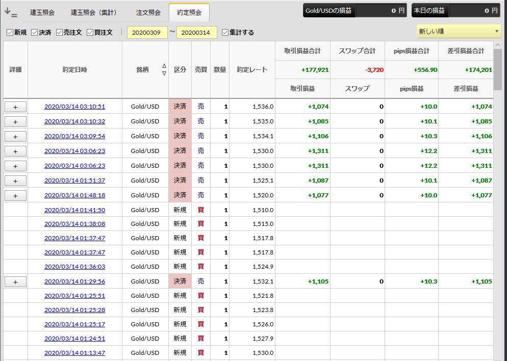 f:id:saio-ga-horse:20200314121914j:plain