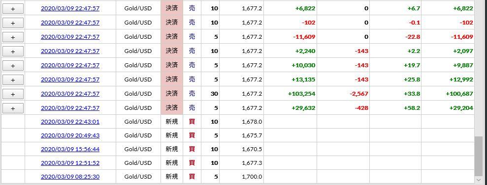f:id:saio-ga-horse:20200314122431j:plain