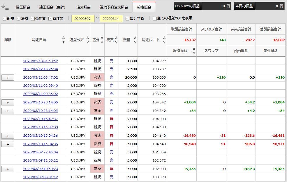 f:id:saio-ga-horse:20200314122641j:plain