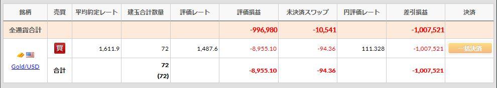 f:id:saio-ga-horse:20200322192811j:plain