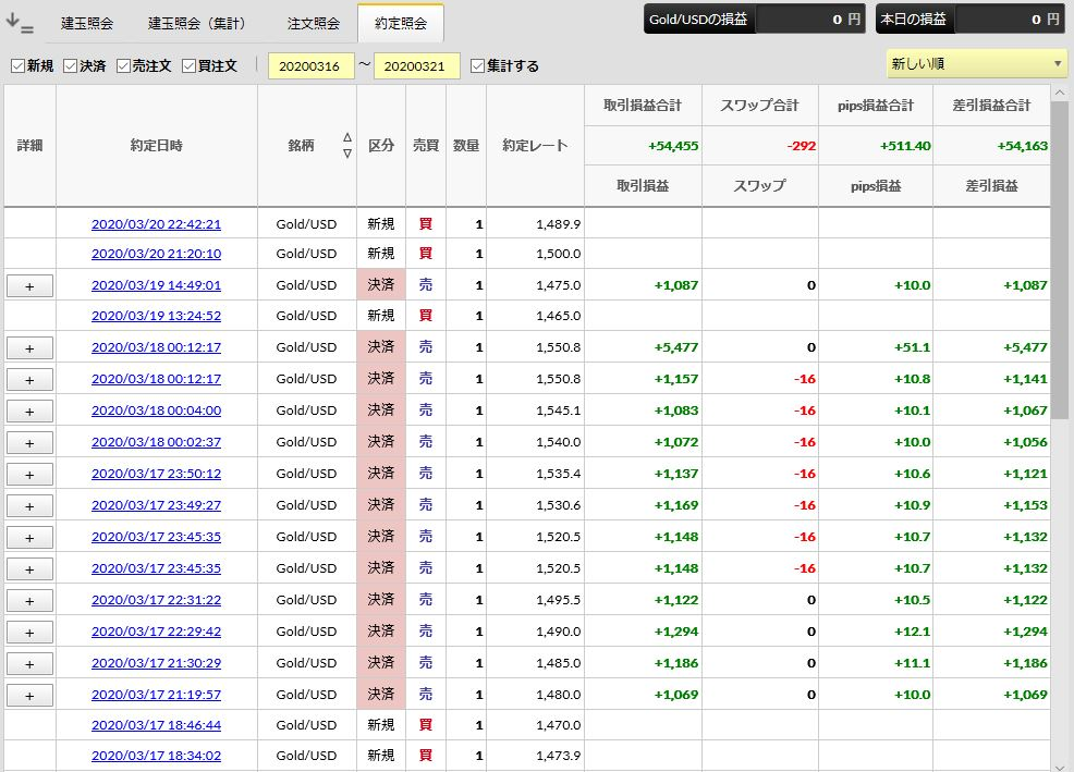 f:id:saio-ga-horse:20200322192815j:plain