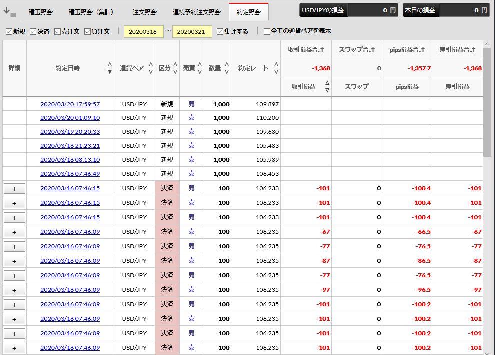 f:id:saio-ga-horse:20200322193132j:plain