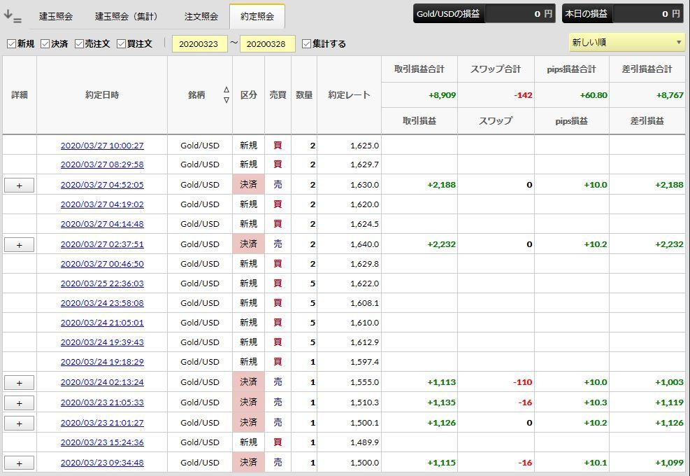 f:id:saio-ga-horse:20200328110334j:plain