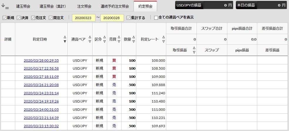 f:id:saio-ga-horse:20200328111221j:plain