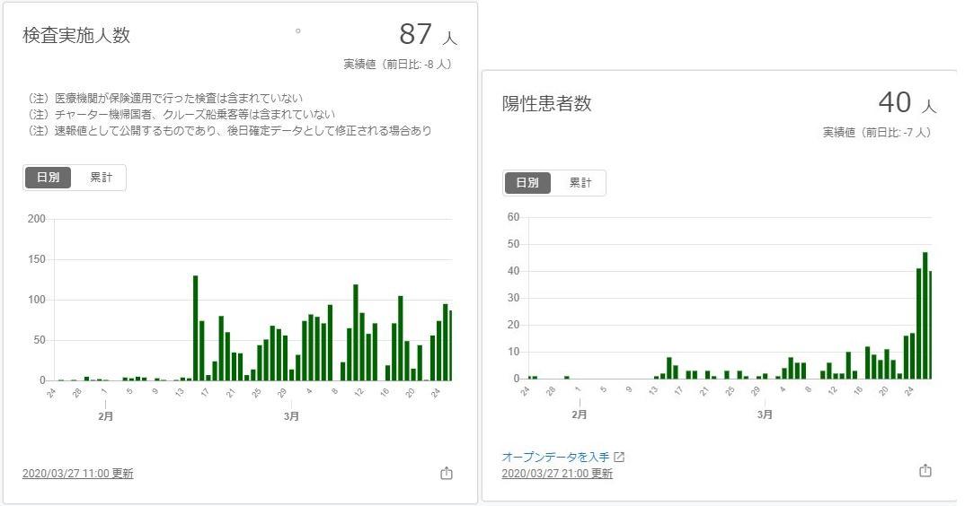 f:id:saio-ga-horse:20200328163626j:plain