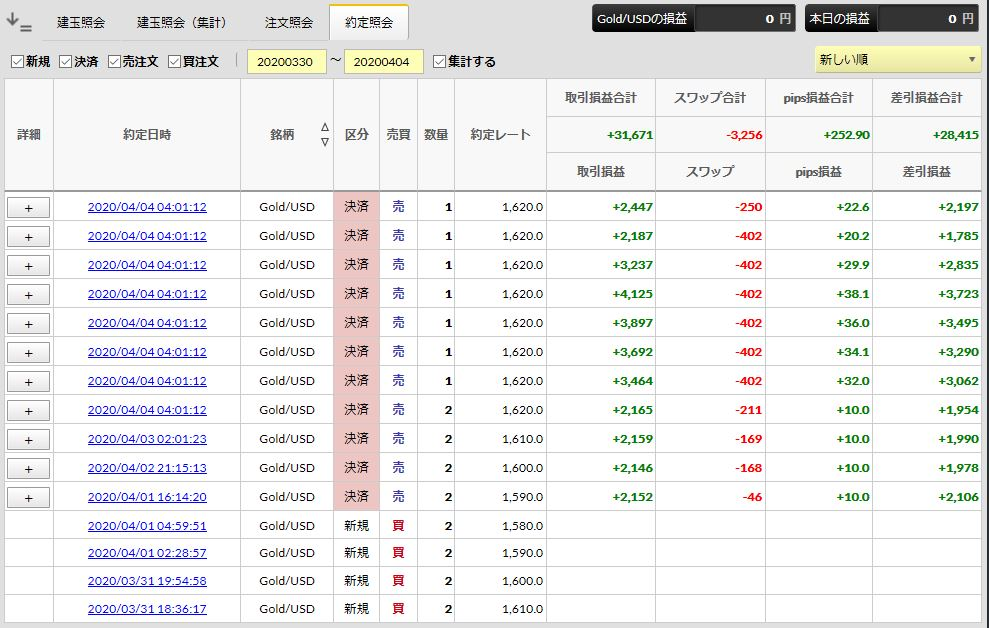 f:id:saio-ga-horse:20200405200447j:plain