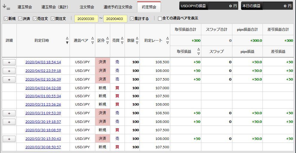 f:id:saio-ga-horse:20200405200623j:plain