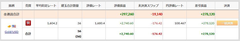 f:id:saio-ga-horse:20200412221334j:plain