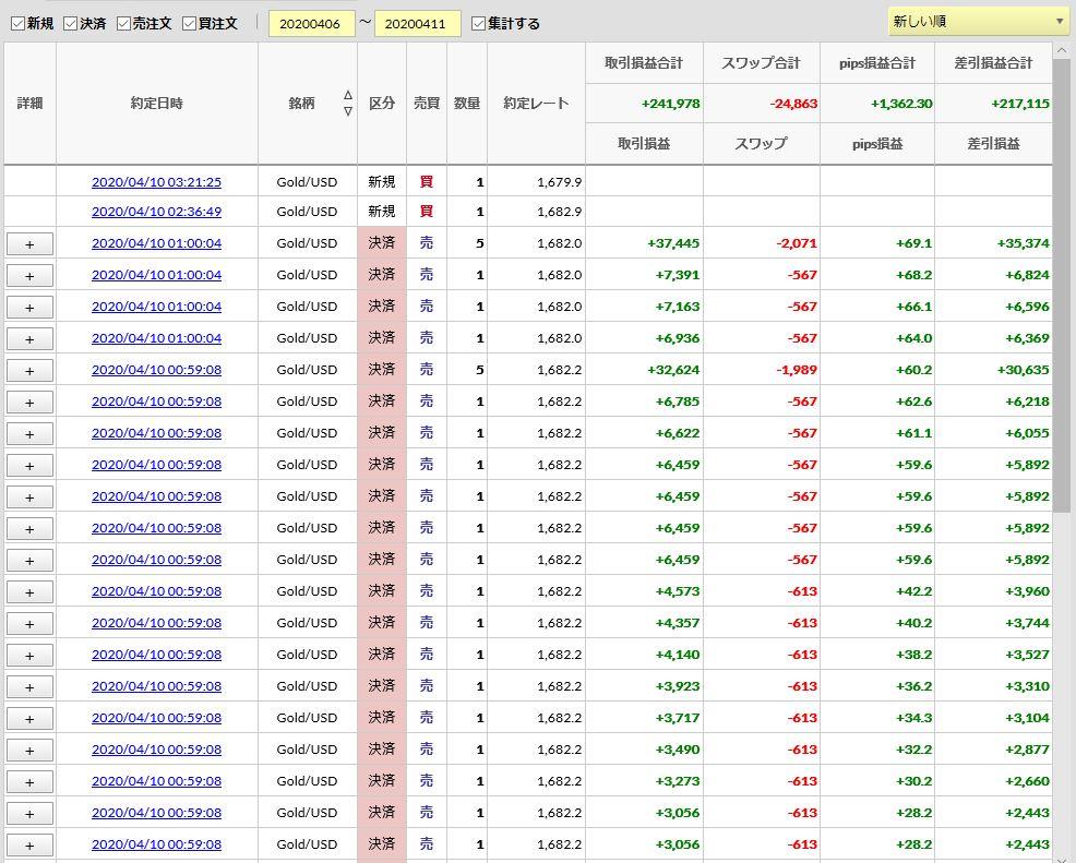 f:id:saio-ga-horse:20200412221337j:plain