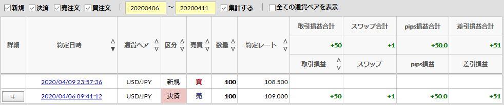 f:id:saio-ga-horse:20200412221533j:plain
