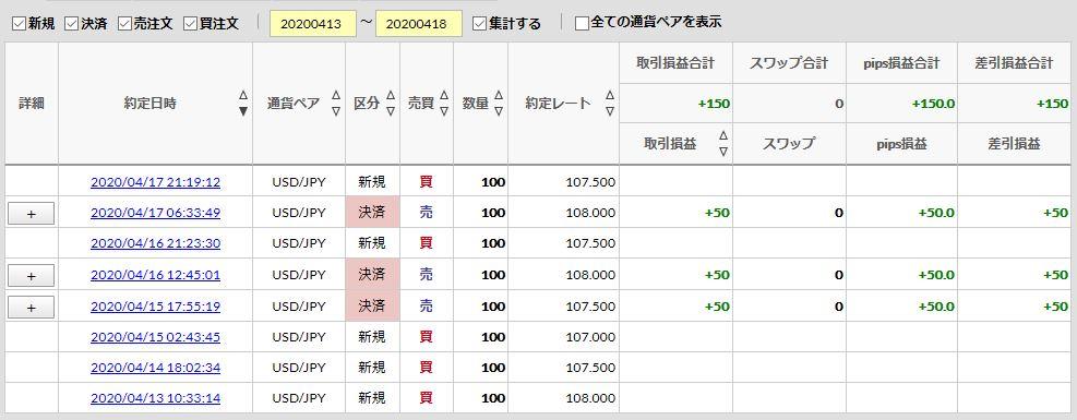 f:id:saio-ga-horse:20200420155154j:plain