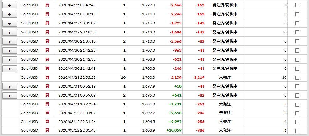 f:id:saio-ga-horse:20200503220012j:plain