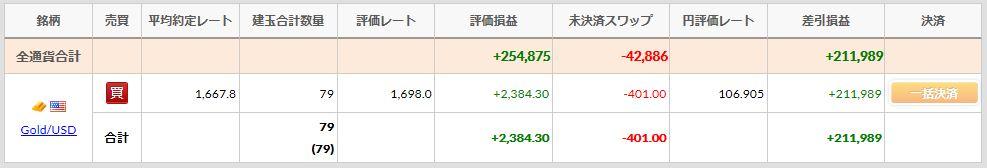 f:id:saio-ga-horse:20200503220023j:plain