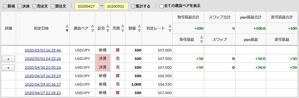 f:id:saio-ga-horse:20200503221024j:plain