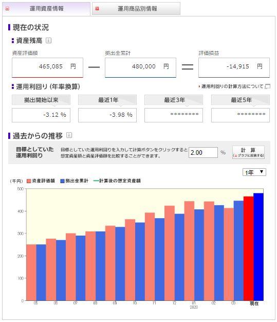 f:id:saio-ga-horse:20200514204522j:plain