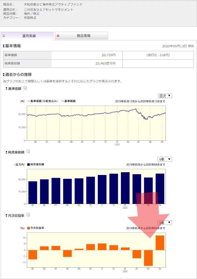 f:id:saio-ga-horse:20200514222425j:plain