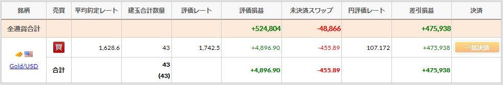 f:id:saio-ga-horse:20200516194449j:plain