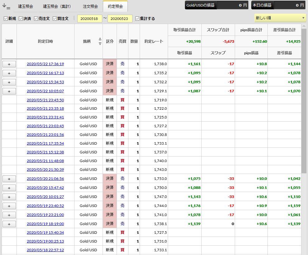 f:id:saio-ga-horse:20200524161104j:plain