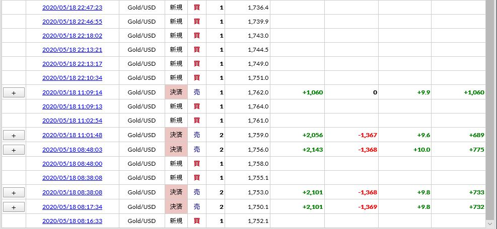 f:id:saio-ga-horse:20200524161107j:plain