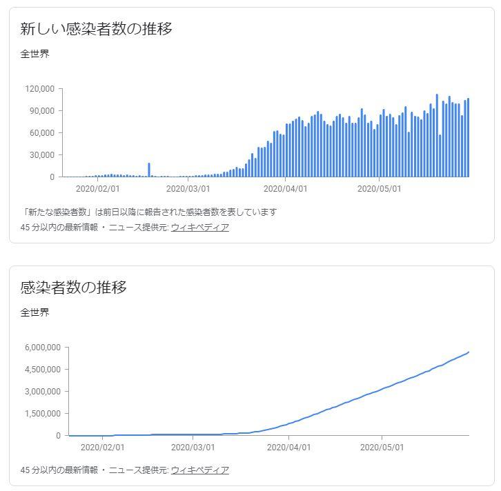 f:id:saio-ga-horse:20200530124906j:plain