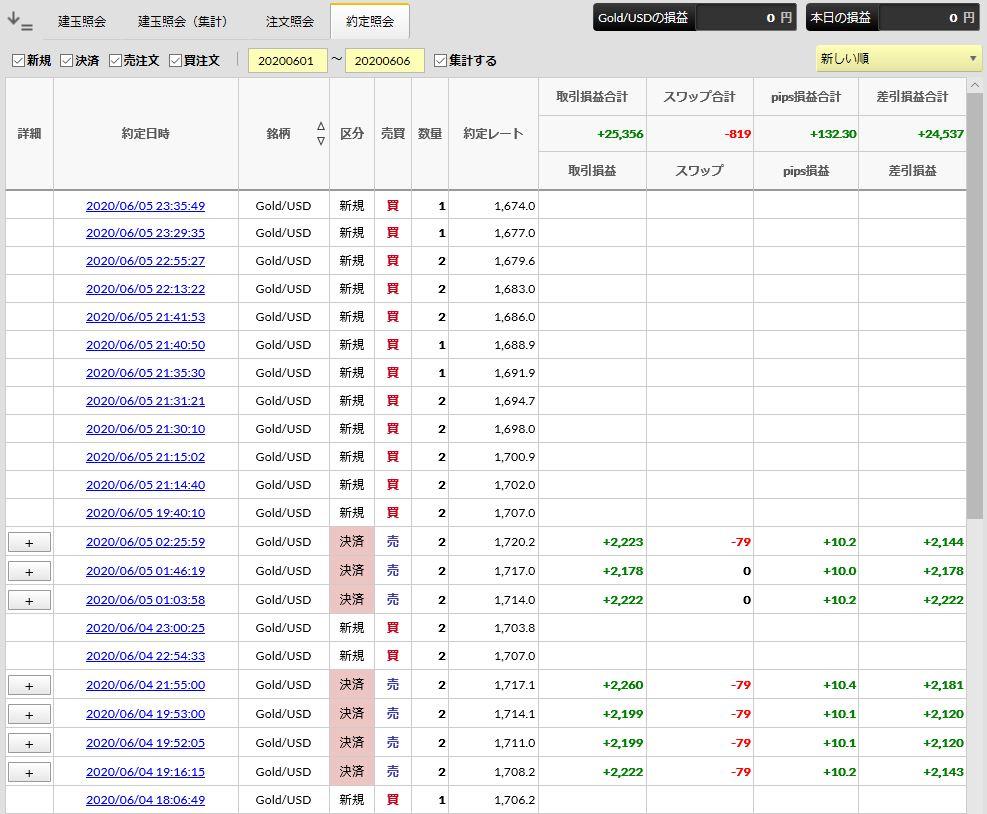 f:id:saio-ga-horse:20200606163035j:plain