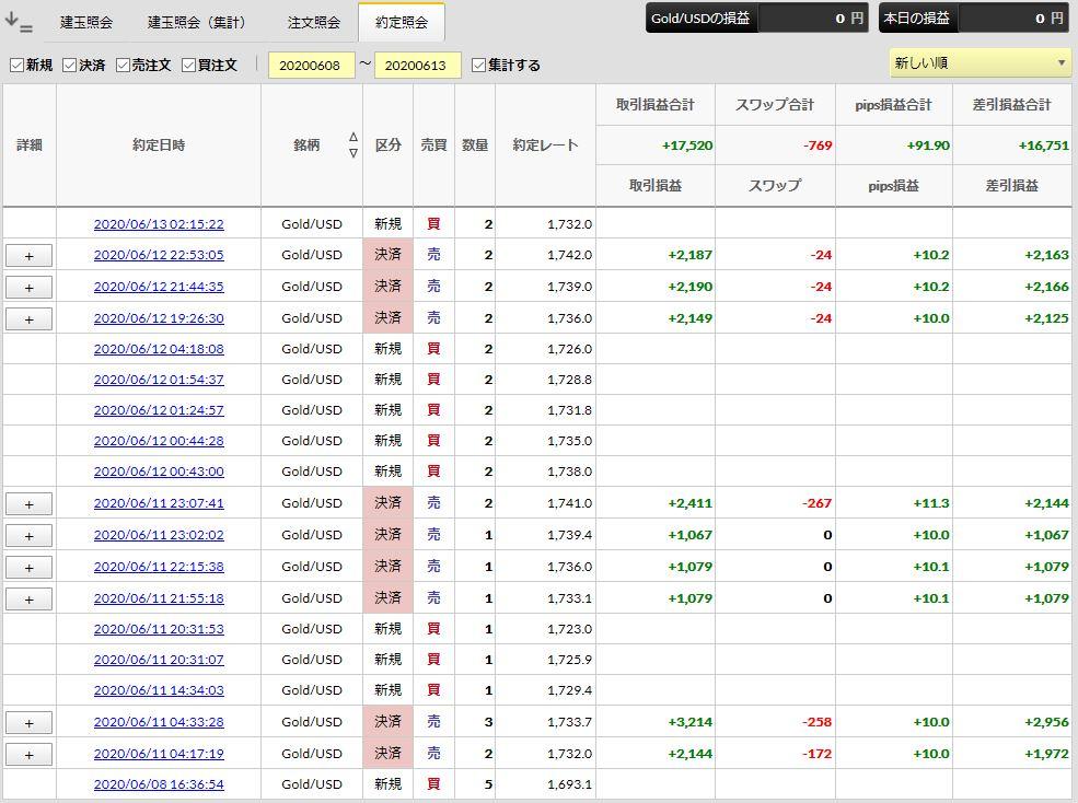 f:id:saio-ga-horse:20200614195712j:plain