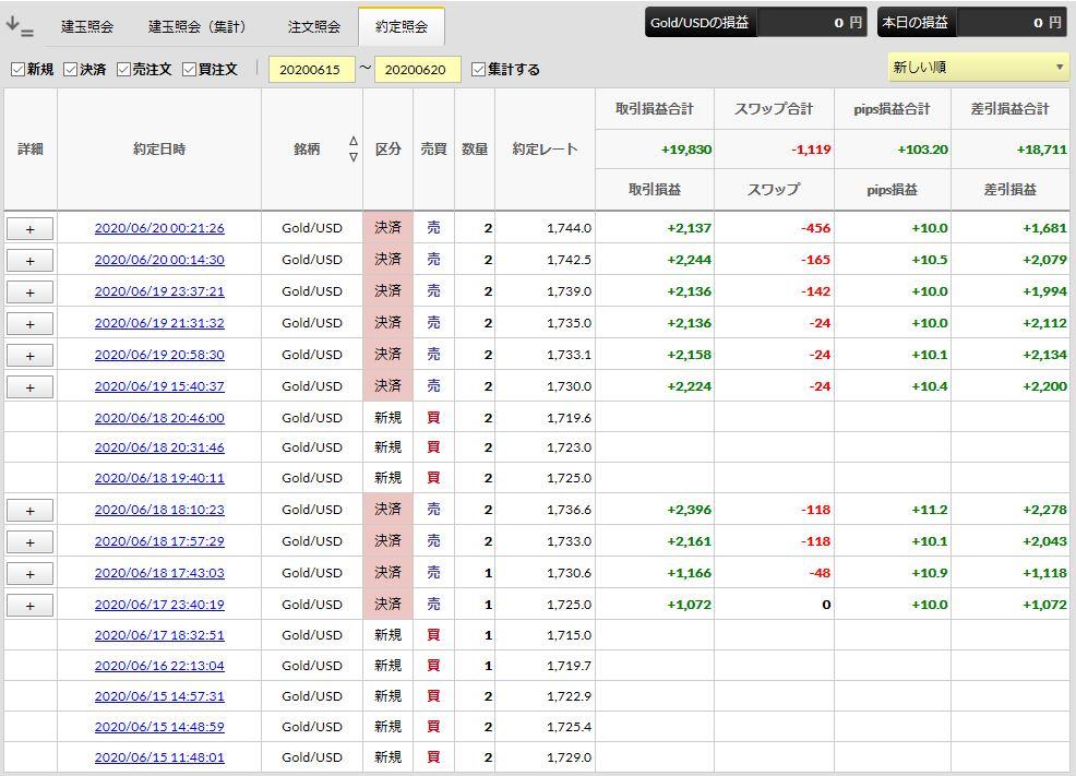 f:id:saio-ga-horse:20200621163431j:plain