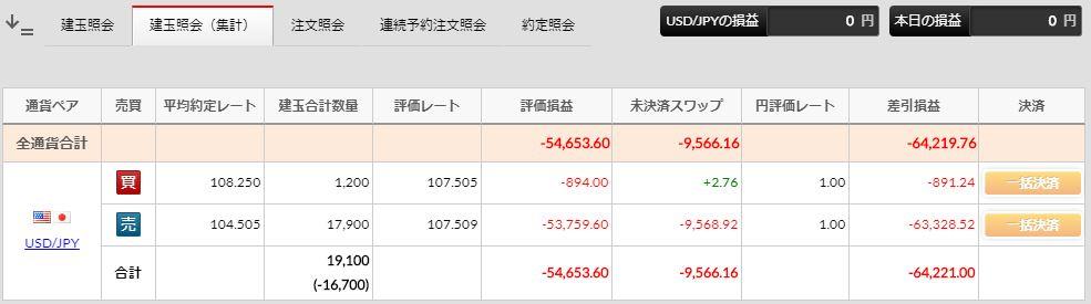 f:id:saio-ga-horse:20200704124920j:plain