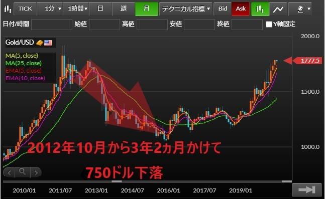 f:id:saio-ga-horse:20200706182604j:plain