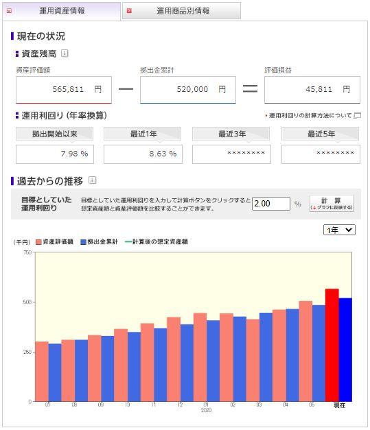f:id:saio-ga-horse:20200710232143j:plain