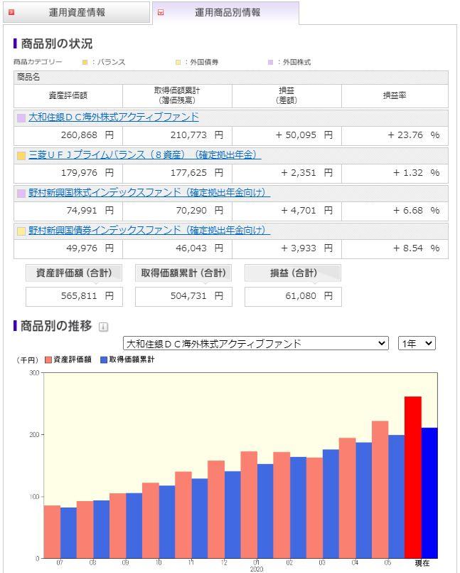 f:id:saio-ga-horse:20200710232146j:plain