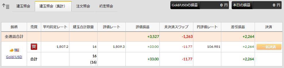 f:id:saio-ga-horse:20200718071331j:plain