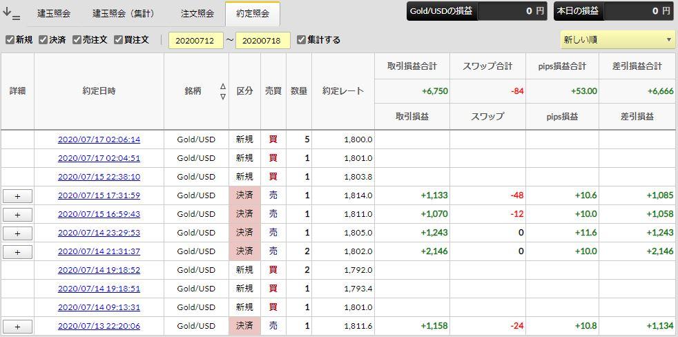 f:id:saio-ga-horse:20200718071334j:plain