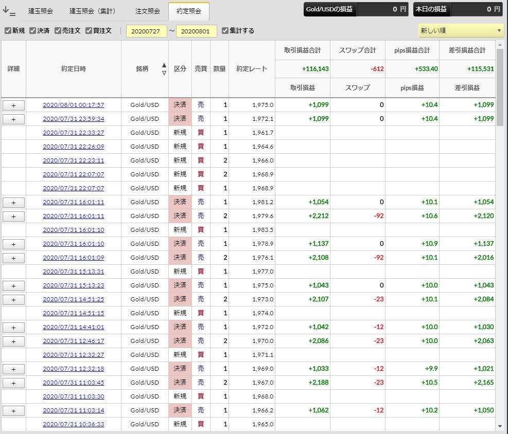 f:id:saio-ga-horse:20200801185505j:plain
