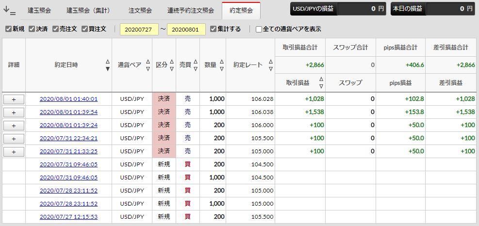 f:id:saio-ga-horse:20200801185707j:plain