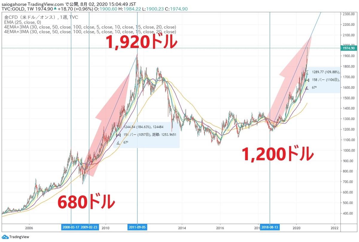 f:id:saio-ga-horse:20200802153053j:plain